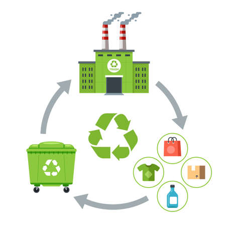 Reuse of garbage for the production of goods. waste cycle. flat vector illustration.