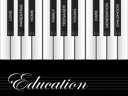 Conceptual education piano piano word cloud background photo