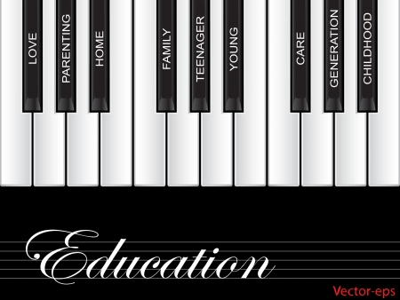 education piano  word cloud background Vector