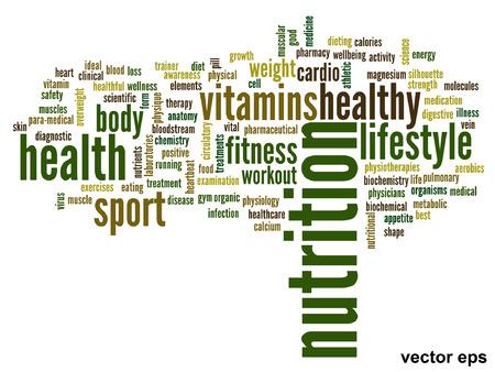 consonance: Vector conceptual health word cloud concept