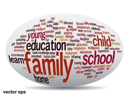 Conceptual education word cloud concept