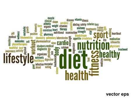 physique: Vector conceptual health word cloud concept