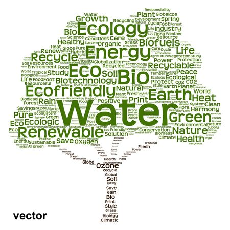 biofuel: Concept or conceptual green text word cloud as tree isolated on white background, metaphor to nature, ecology, energy, natural, life, world, global, protect, environmental, biofuel or recycling