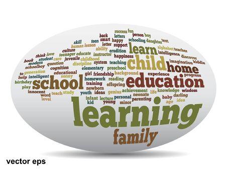 education concept: Conceptual education word cloud concept
