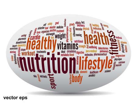 physique: Conceptual health, diet or nutrition word cloud concept