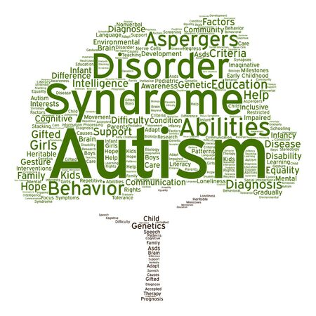 Vector concept conceptual childhood autism syndrome symtoms or disorder abstract tree word cloud isolated on background