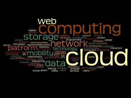 communication metaphor: Vector concept conceptual web cloud computing technology abstract wordcloud, metaphor to communication