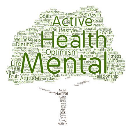 Vector conceptuele geestelijke gezondheid of positief denken abstracte boom word cloud geïsoleerde Vector Illustratie