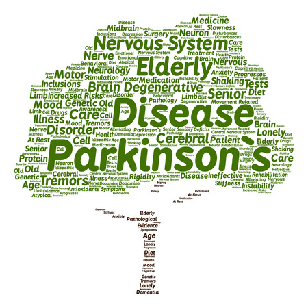 Vector conceptual Parkinson`s disease healthcare or nervous system disorder tree word cloud isolated