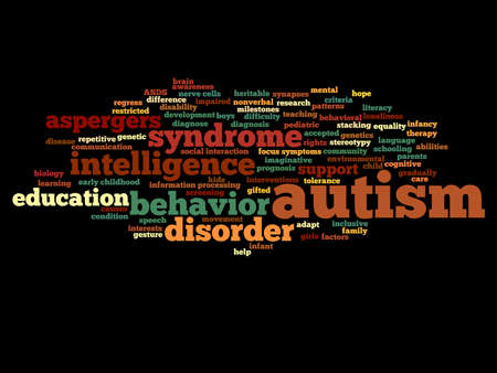 repetitive: Conceptual childhood autism syndrome or disorder word cloud isolated