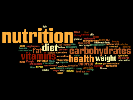 intake: Vector concept or conceptual nutrition health or diet abstract word cloud isolated on background