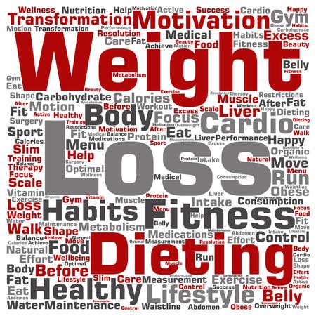 Weight loss groupon