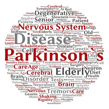 tagcloud: Vector conceptual Parkinson`s disease healthcare or nervous system disorder word cloud isolated Illustration