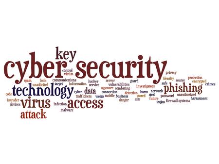 벡터 개념 또는 개념적 사이버 보안 액세스 기술 단어 구름 배경에 격리