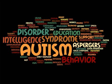 Vector conceptual childhood autism syndrome or disorder word cloud isolated
