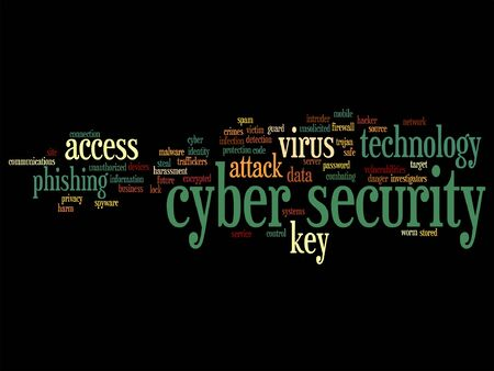 Vector concept or conceptual cyber security access technology word cloud isolated on background