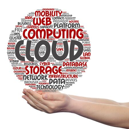 shared: Concept conceptual web cloud computing technology wordcloud in hand isolated on background Stock Photo