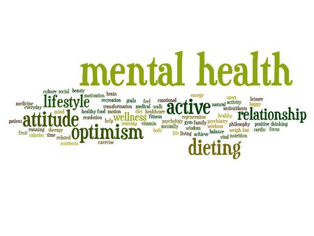 mentally: Conceptual mental health or positive thinking word cloud isolated