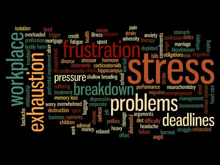 개념적 정신 스트레스 직장이나 직장 단어 구름 배경에 고립