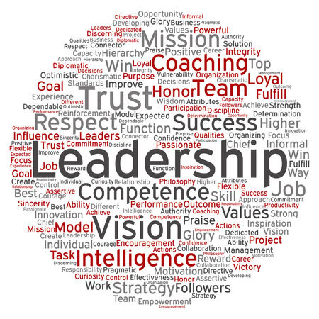 A Vector concept or conceptual business leadership, management value word cloud isolated on background.