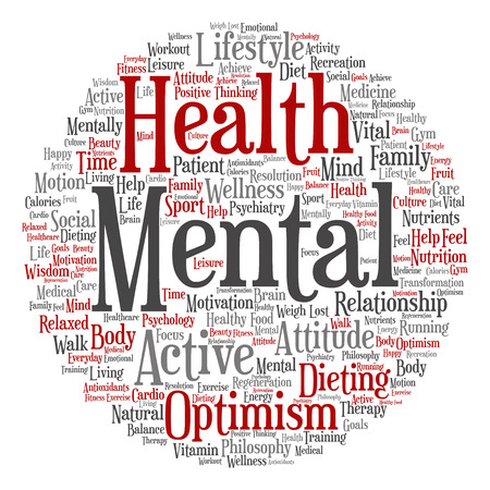 Conceptual mental health or positive thinking abstract word cloud isolated