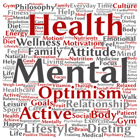 mentally: Vector conceptual mental health or positive thinking abstract word cloud
