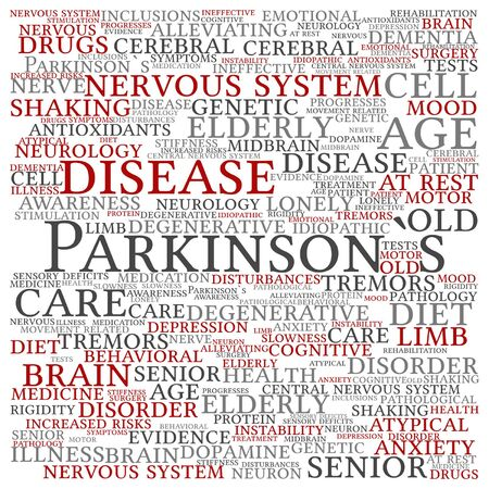 Vector conceptual Parkinson`s disease healthcare or nervous system disorder word cloud