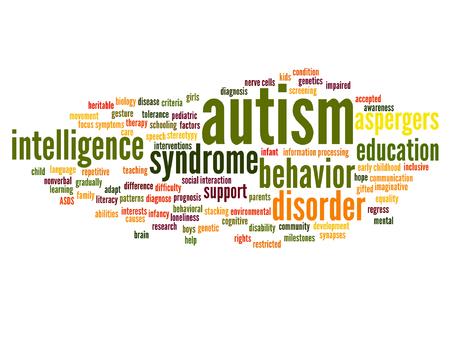 Vector conceptueel kindertijd autisme syndroom of wanorde woord wolk geïsoleerd