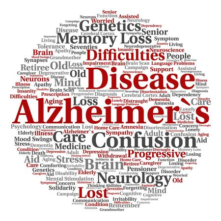 Vector conceptual Alzheimer`s disease symtoms abstract word cloud isolated