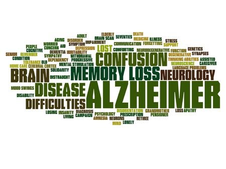 Vector conceptual Alzheimer`s disease symptoms word cloud Illustration