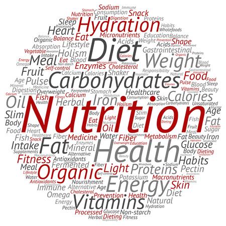 Konzept oder konzeptionelle Ernährung Gesundheit oder Ernährung Wortwolke auf Hintergrund Standard-Bild - 82281851