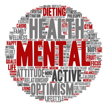 Concept of conceptuele geestelijke gezondheid of positief denken in een ronde woordwolk met metafoor die op optimisme, psychologie, mening, gezondheidszorg, het denken, houding, saldo of motivatie wijzen