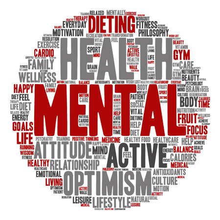 Concept or conceptual mental health or positive thinking in a round word cloud with metaphor indicating optimism, psychology, mind, healthcare, thinking, attitude, balance or motivation