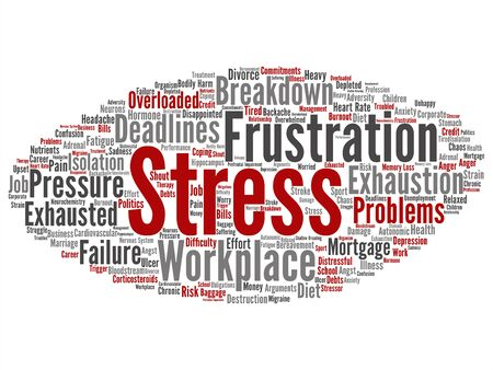 workplace stress: Conceptual mental stress at workplace or job word cloud isolated on background