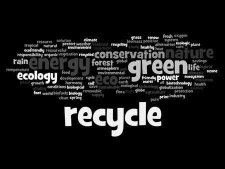 green environment: Concept or conceptual abstract green ecology or energy and conservation word cloud text isolated on white background