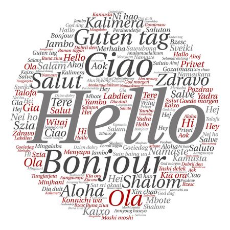 A conceptual abstract hello or greeting international word cloud in different languages