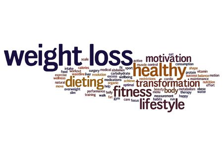 Weight loss healthy dieting transformation word cloud isolated