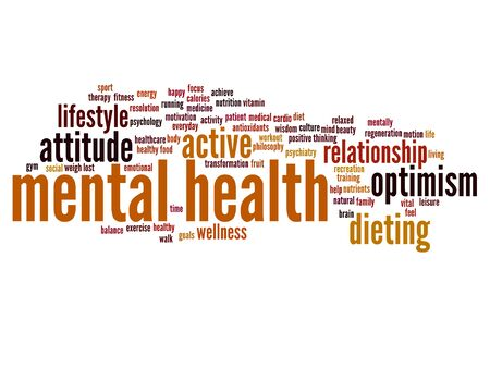 Conceptual mental health or positive thinking word cloud isolated