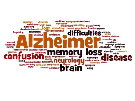 A Vector concept conceptual Alzheimer`s disease symptoms abstract word cloud isolated on background, metaphor to care, loss, caregiving, aging, resistance, neurology, old, language, motor or resistance