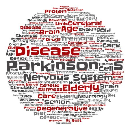 Conceptual Parkinson`s disease healthcare or nervous system disorder word cloud isolated