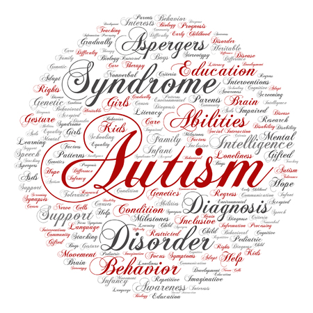 Vector conceptual childhood autism syndrome or disorder abstract word cloud isolated Illustration