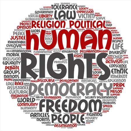 Concetto vettoriale o concettuale diritti umani libertà politica o democrazia word cloud isolato sullo sfondo Vettoriali