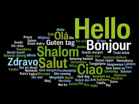 Conceptuele abstracte hallo of groet internationale woordwolk in verschillende talen