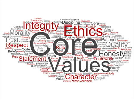 Core values word cloud pattern.