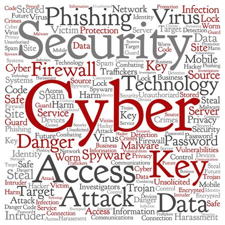 infected: Vector conceptual cyber security access technology word cloud isolated on background