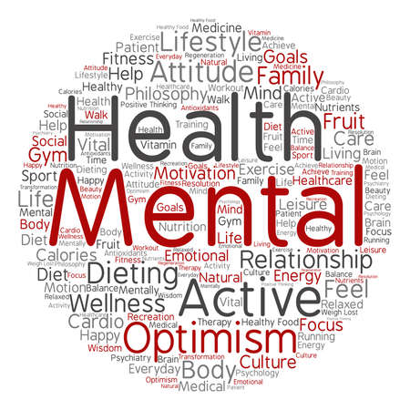 mentally: Vector conceptual mental health or positive thinking abstract word cloud isolated