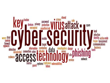 Vector concept of conceptuele cyber beveiliging toegang technologie woord wolk geïsoleerd op de achtergrond