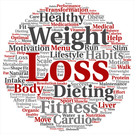 Vector concept or conceptual weight loss healthy dieting transformation round word cloud isolated background. Collage of fitness motivation lifestyle, before and after workout slim body beauty text Illustration
