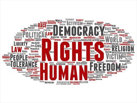 Human rights word cloud.