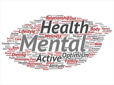 Concept of conceptuele geestelijke gezondheid of positief denken abstracte word cloud geïsoleerde achtergrond. Vector Illustratie
